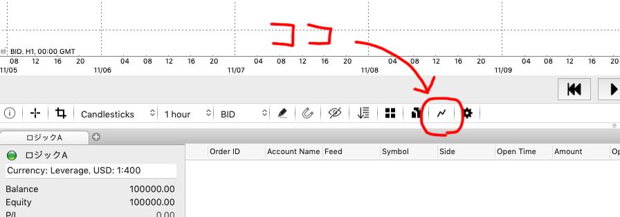 XMパートナー過去検証するチャートにインジケーターを表示する