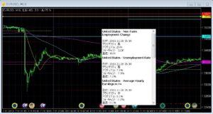 FT4の経済指標をチャートに表示