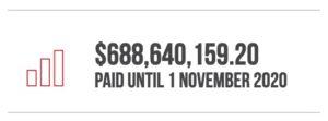 XMアフィリエイトの報酬-2020年11月